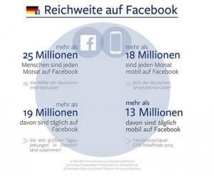 Facebook-Nutzerzahlen_2013