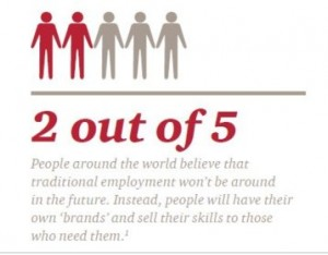 pwc-Journey-to-2022_statistic