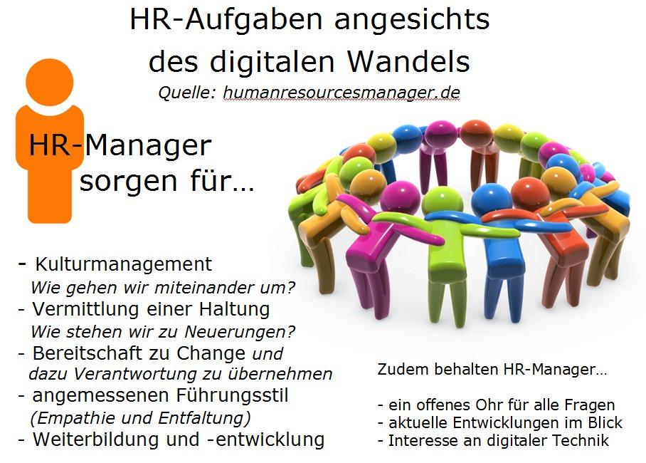 HR-Manager-Aufgaben